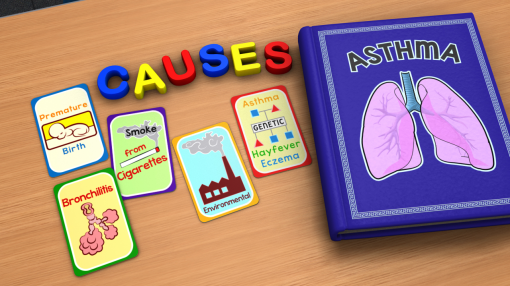 We take a look at the background of Asthma in the first part of our Children with Asthma Training