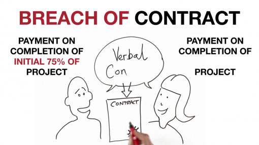 Image showing a breach of contract as part of our Consumer Rights Training course