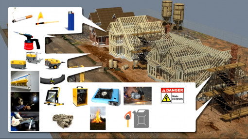Fire Awareness in Construction. Chapter 3: Fire Hazards Preview Image