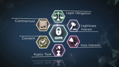 The 6 lawful bases of processing data