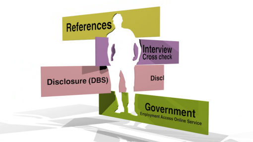 Diagram shows things that need to be checked during the pre-employment stage as part of safer recruitment training