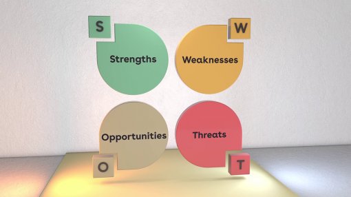 Strengths, weaknesses, opportunities, and threats - SWOT