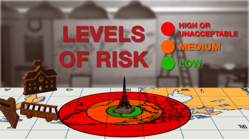 Image representing the levels of risk on a school trip